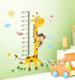 Growth chart Created By  Posted By Wall Art
