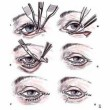Blepharoplasty Created By  Posted By Dr Kaldari Surgi Art Centre