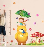Growth chart 07 Created By  Posted By Wall Art